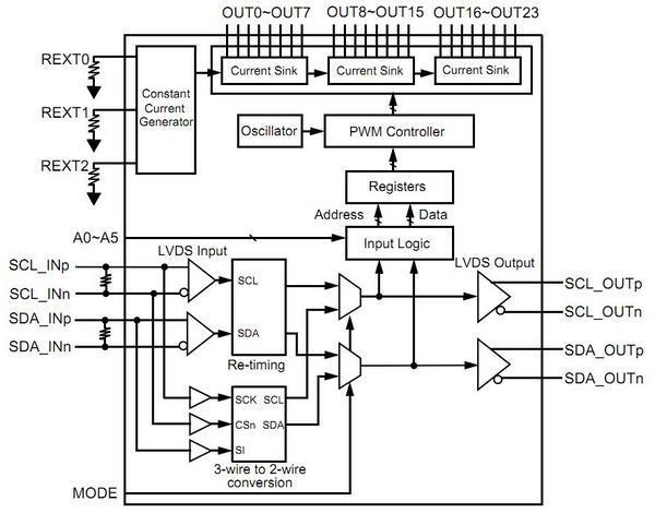 THL3504_Block Diagram