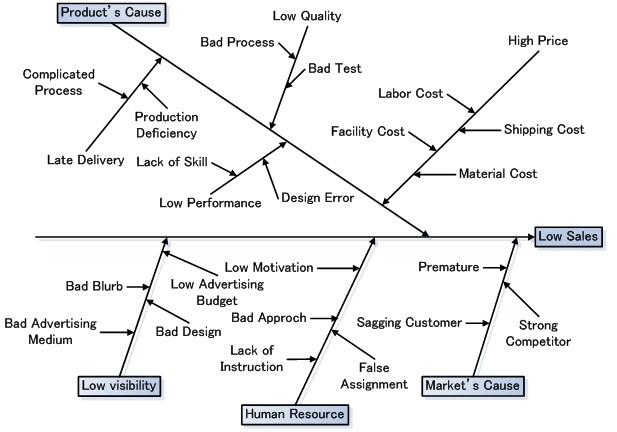 wire rope failure analysis pdf