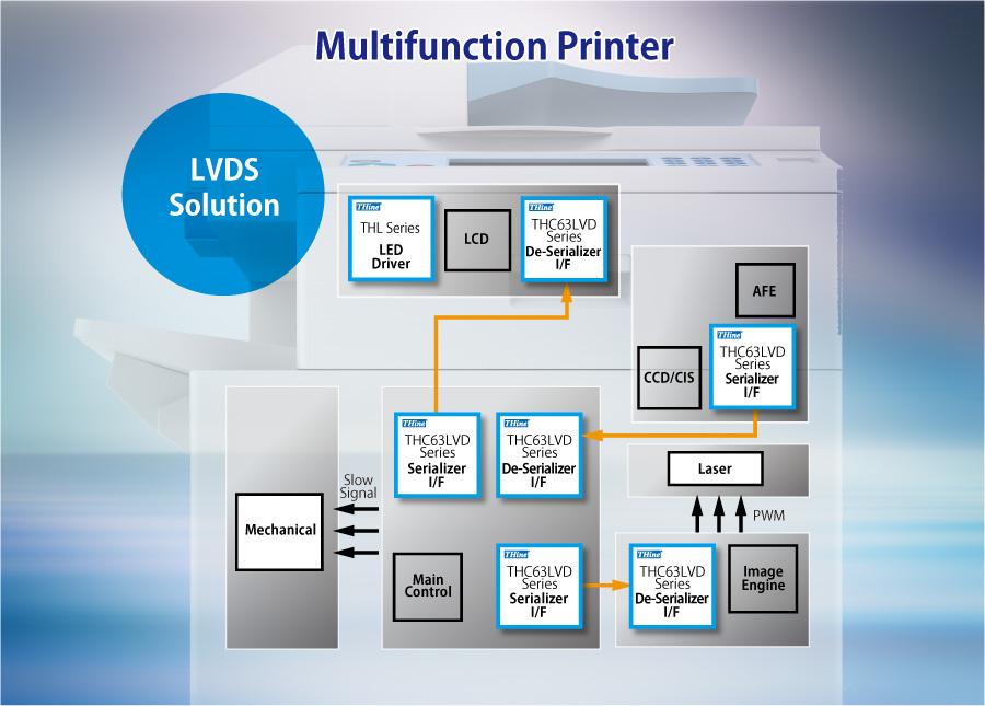 Mfp Multifunction Printer |application|thine Electronics